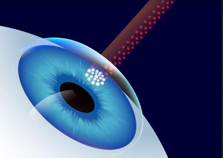 Les rayons UV et l'œil
